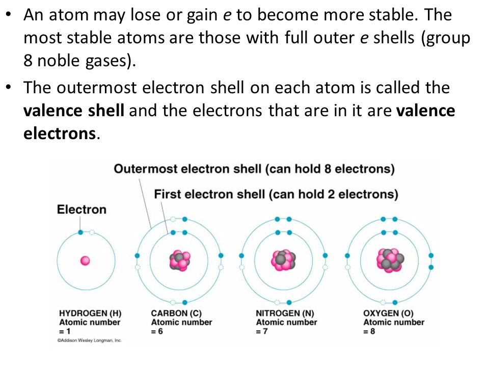 An atom may lose or gain e to become more stable