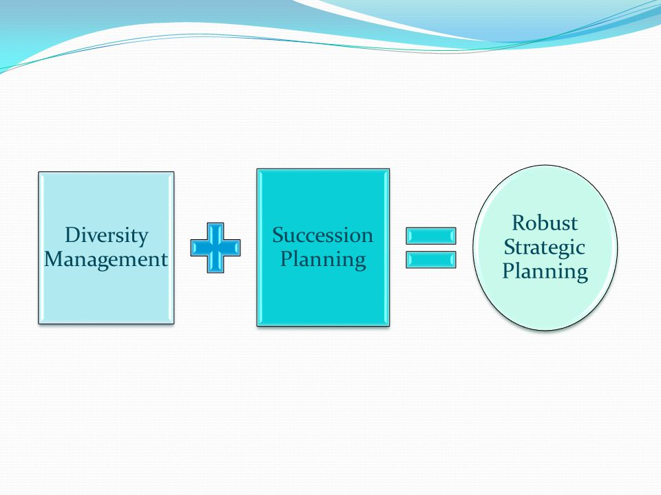 diverse succession planning Overview • succession planning as a critical business process • trends influencing succession planning practices • emerging best practices in succession.