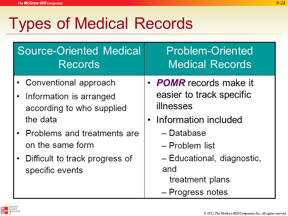 maintaining patient records ppt
