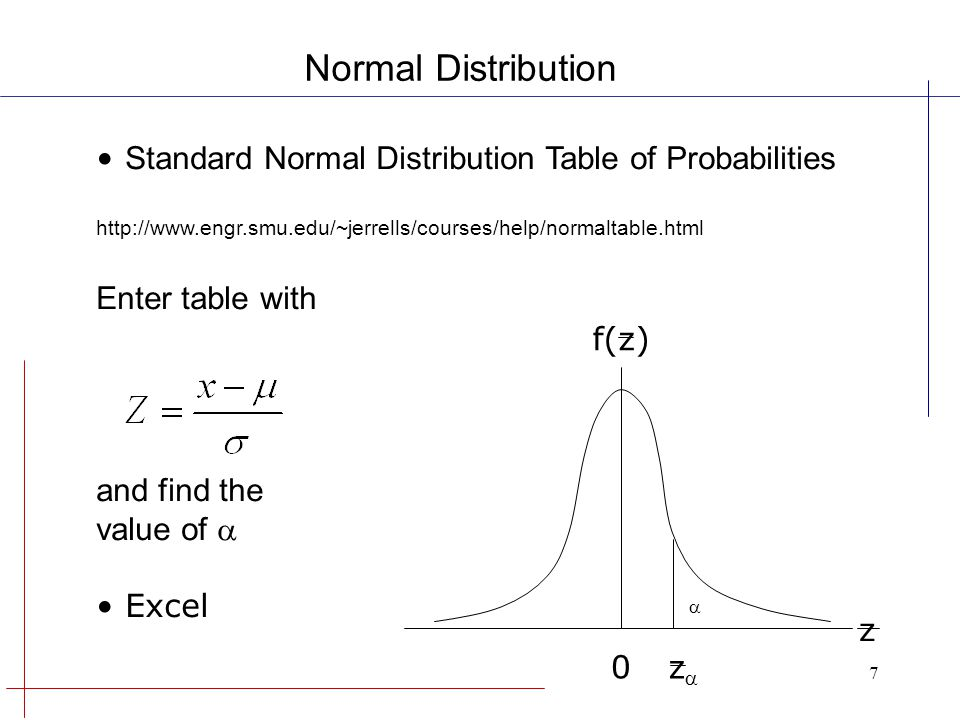 standard normal distribution table pdf