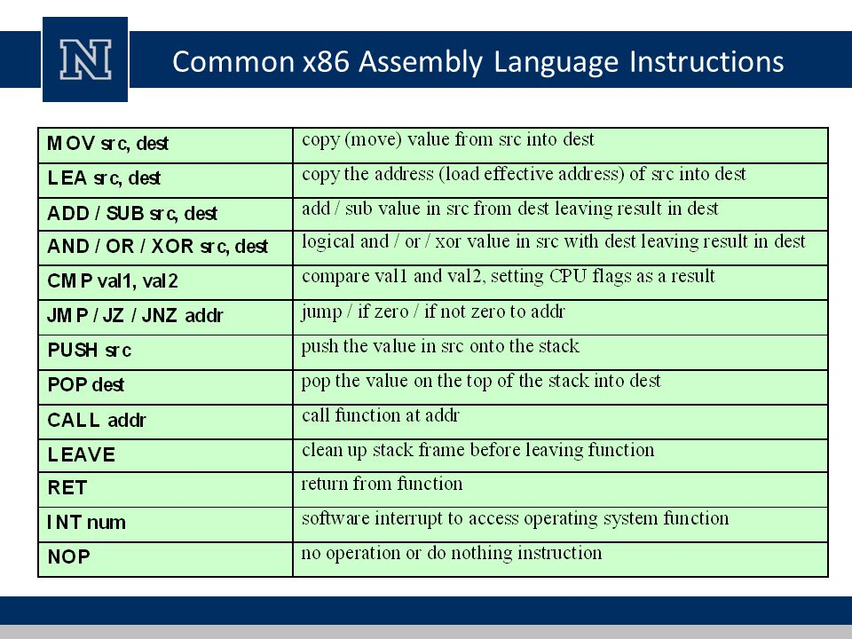 Common x86 Assembly Language Instructions