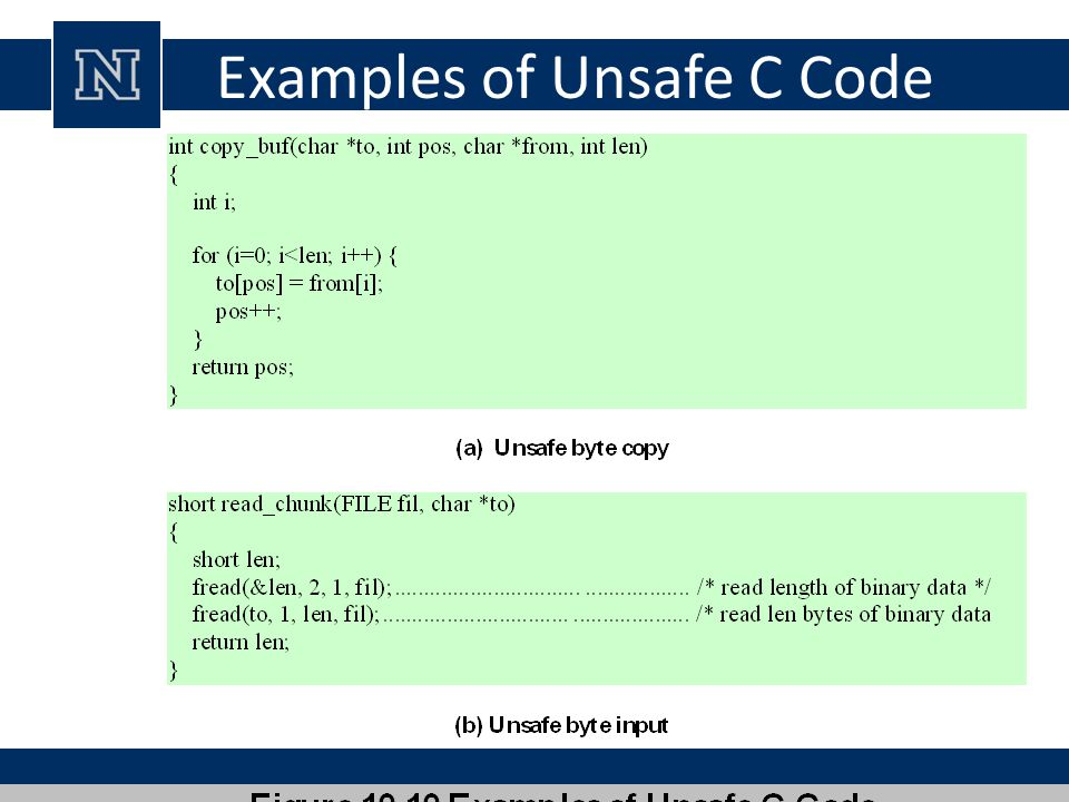 Examples of Unsafe C Code
