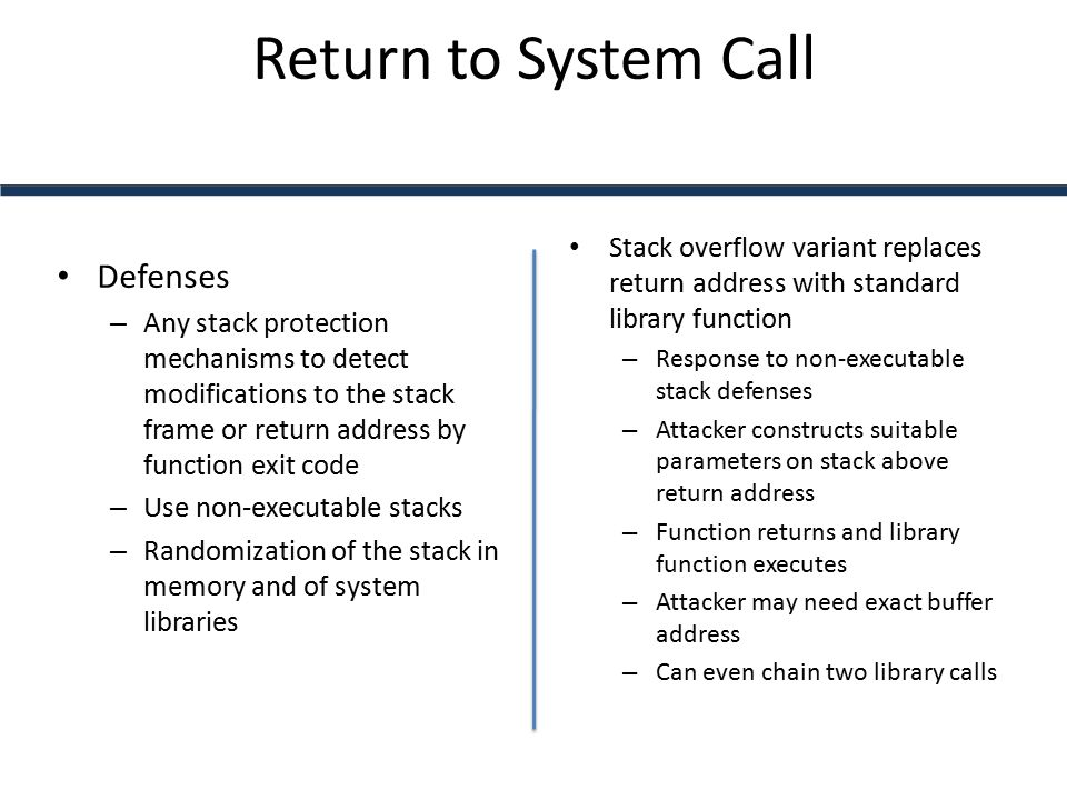 Return to System Call Defenses