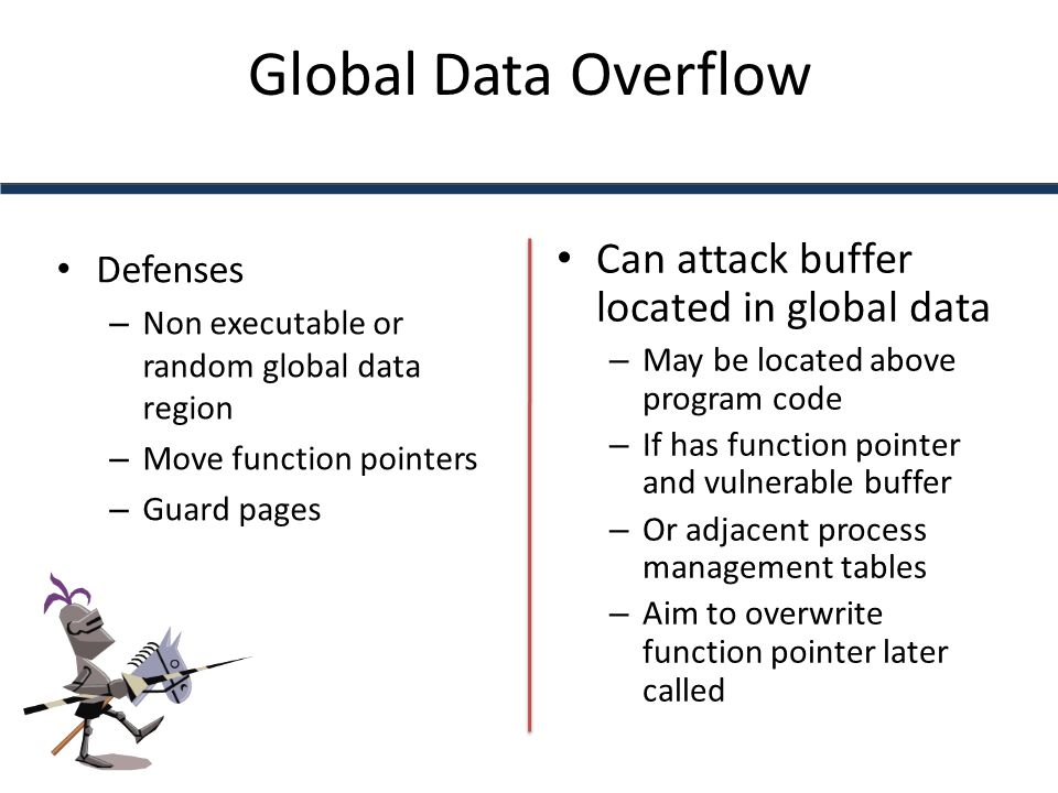 Global Data Overflow Can attack buffer located in global data Defenses