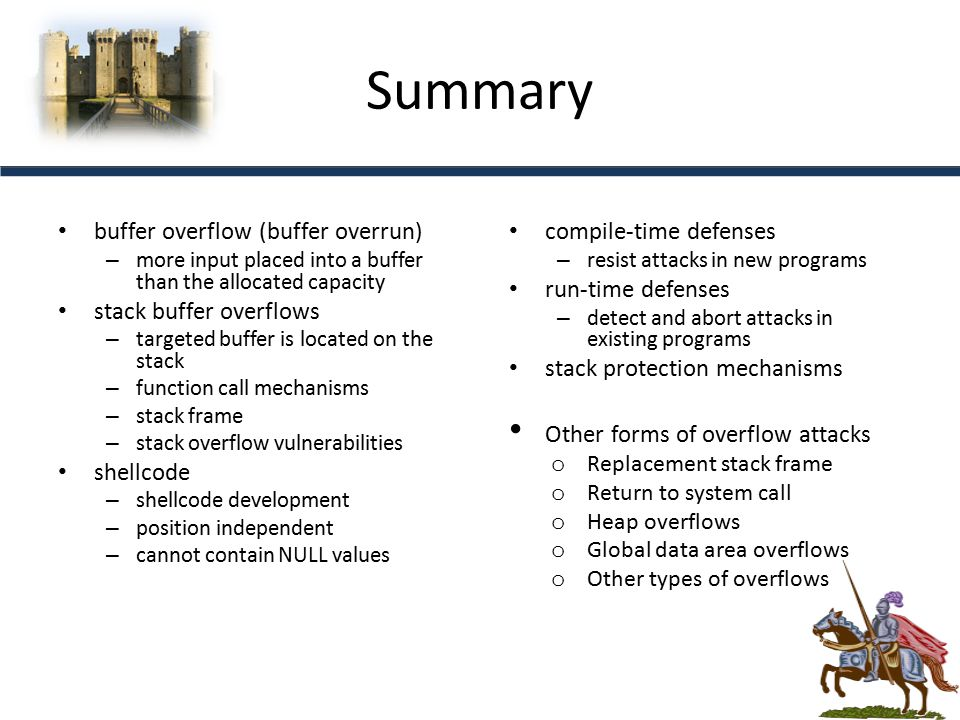 Summary buffer overflow (buffer overrun) stack buffer overflows