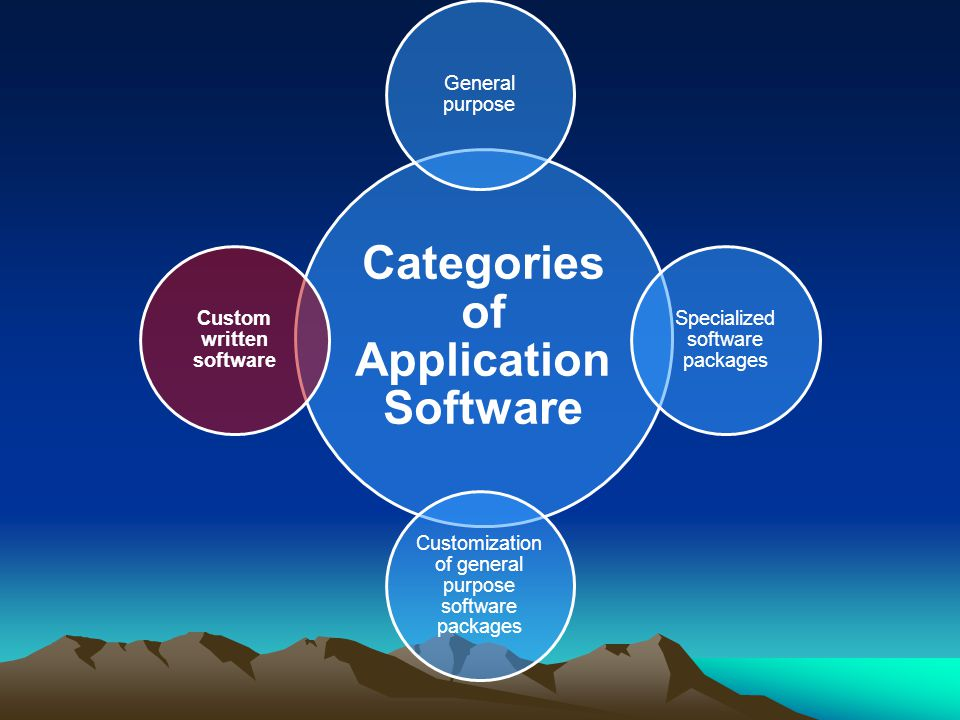 Advantages And Disadvantages Of General Purpose Application Software