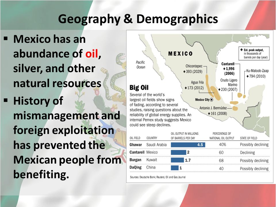 an overview of the culture and geography of mexico How does geography affect culture a: quick answer geography affects culture through topographical features such as mountains or deserts as well as climate.