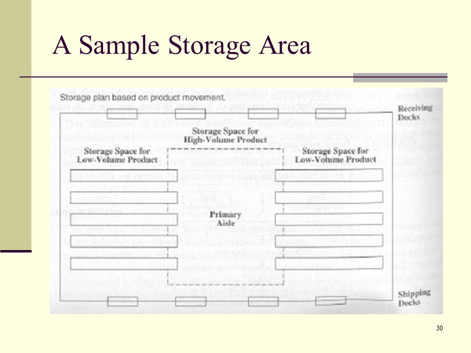 A Sample Storage Area