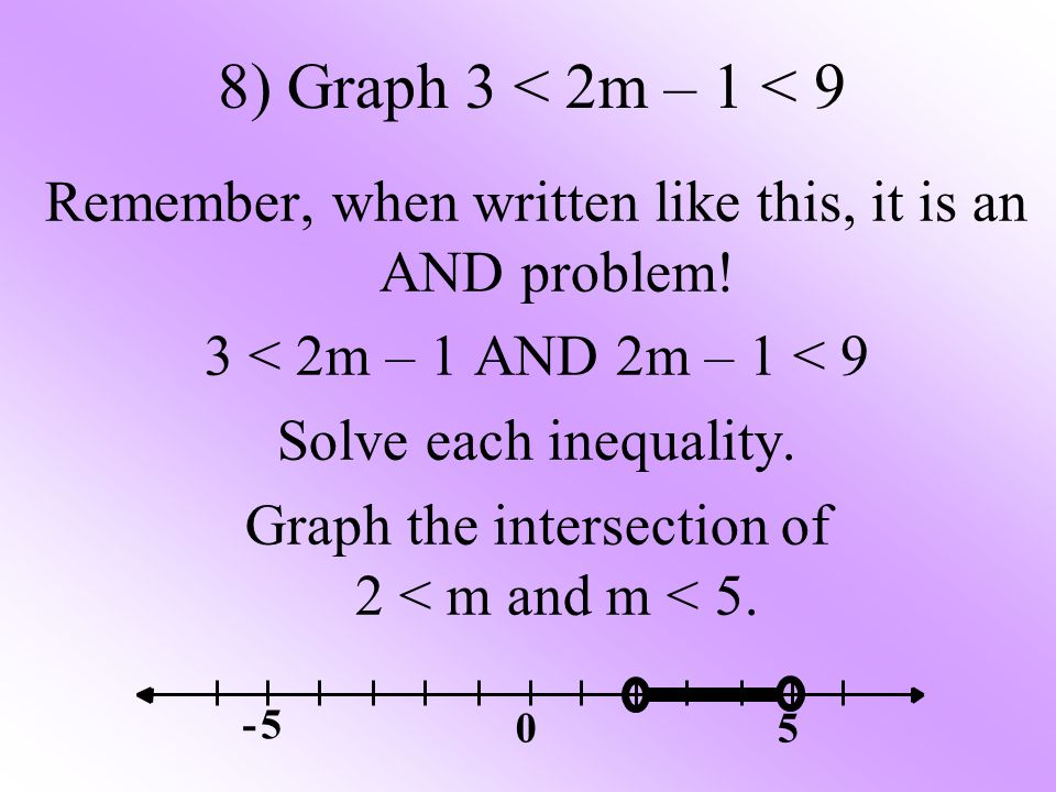 8) Graph 3 < 2m – 1 < 9 Remember, when written like this, it is an AND problem! 3 < 2m – 1 AND 2m – 1 < 9.