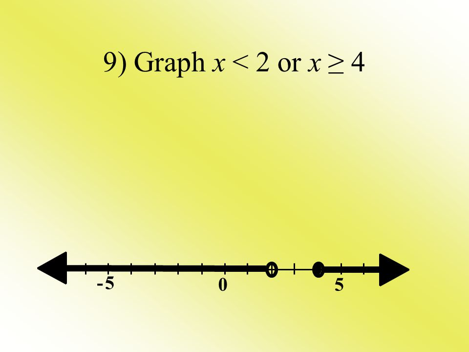 9) Graph x < 2 or x ≥ 4 5 -