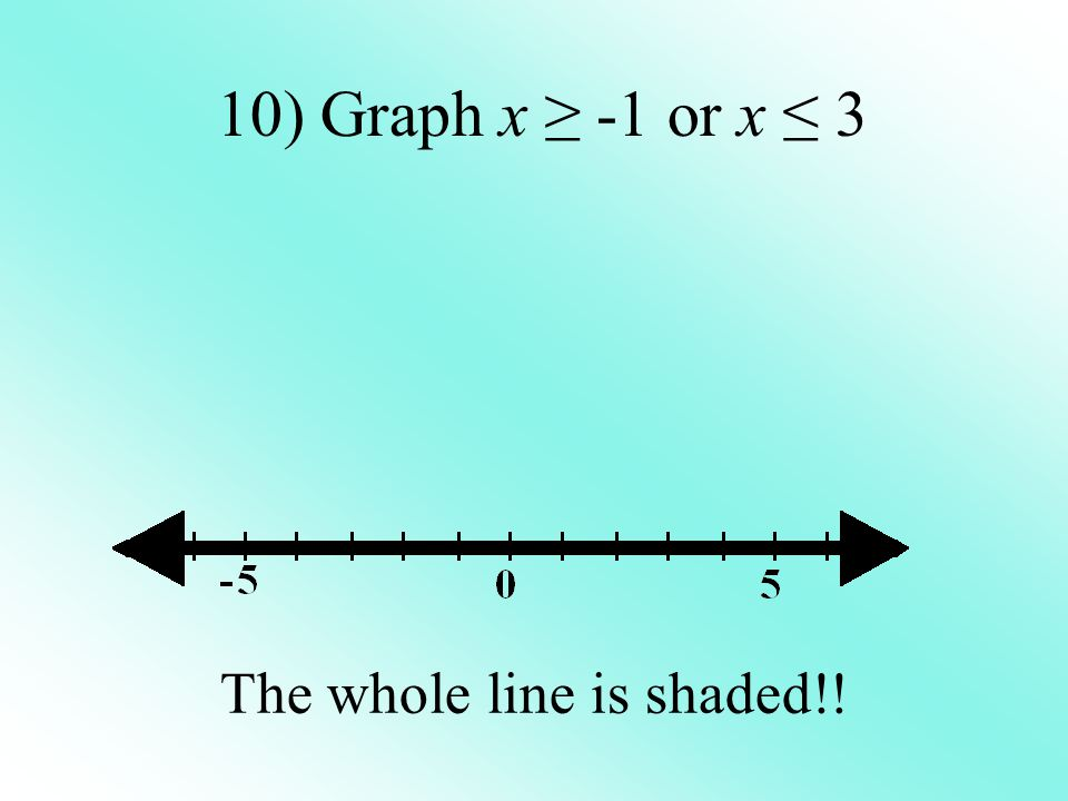 The whole line is shaded!!