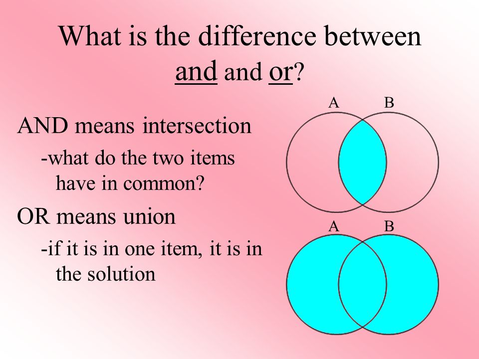 What is the difference between and and or