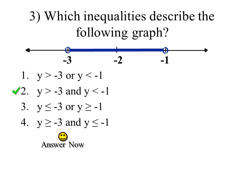3) Which inequalities describe the following graph