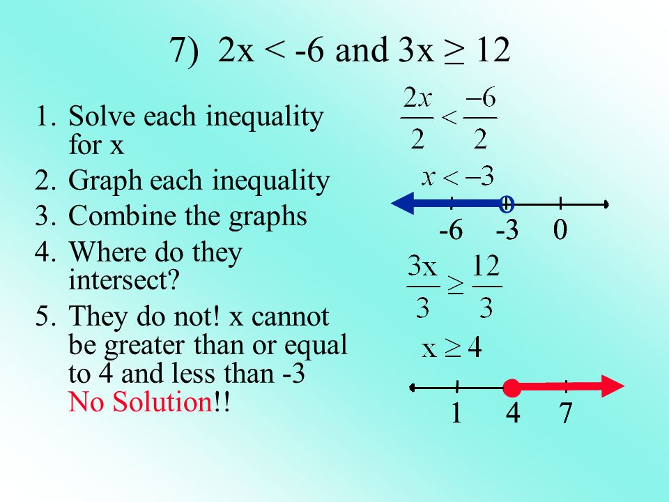 ● ● 7) 2x < -6 and 3x ≥ 12 o o o o Solve each inequality for x