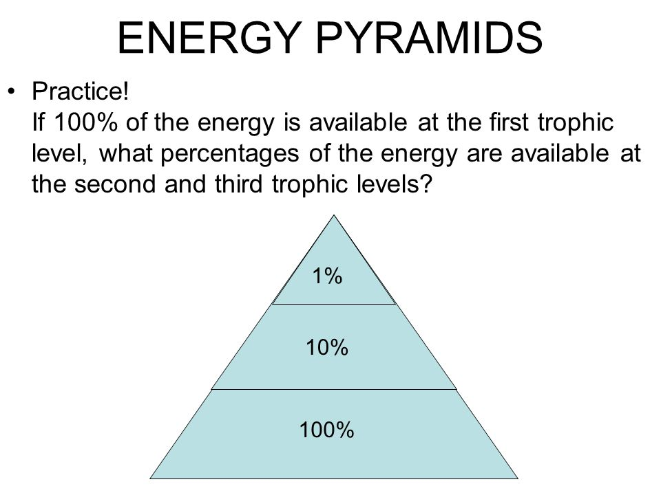 Levels of Energy Audiobooks - Listen to the Full Series ...