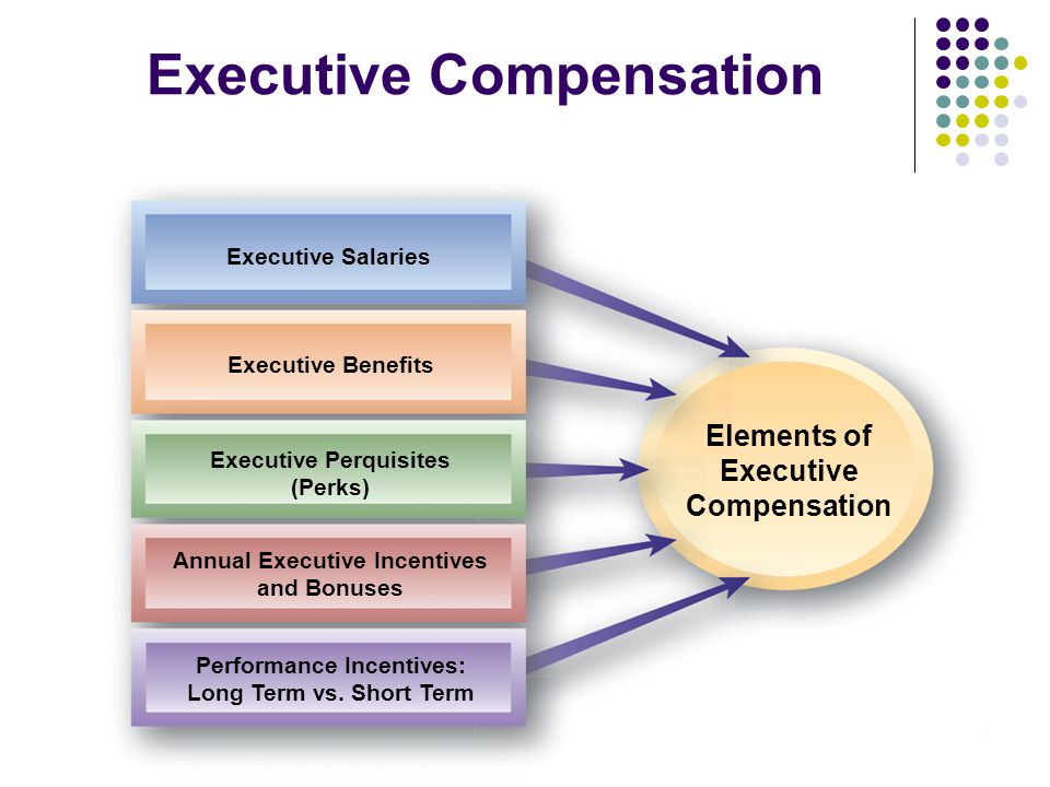 Variable Pay Incentives For Performance Ppt Video Online Download