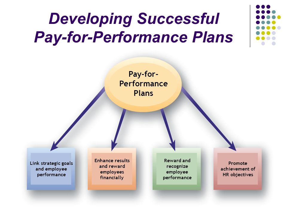 pay for performance enhances employee management The impact of performance management system to the impact of performance management system on employee and enhance the performance of both the.