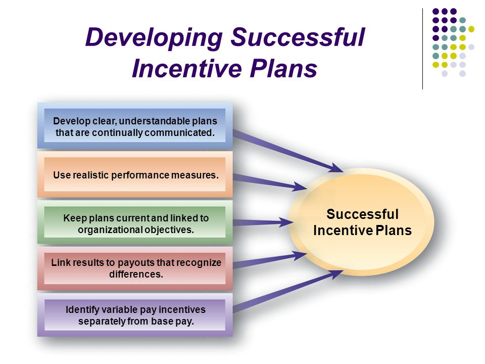 Are pay for performance plans or incentives plans needed