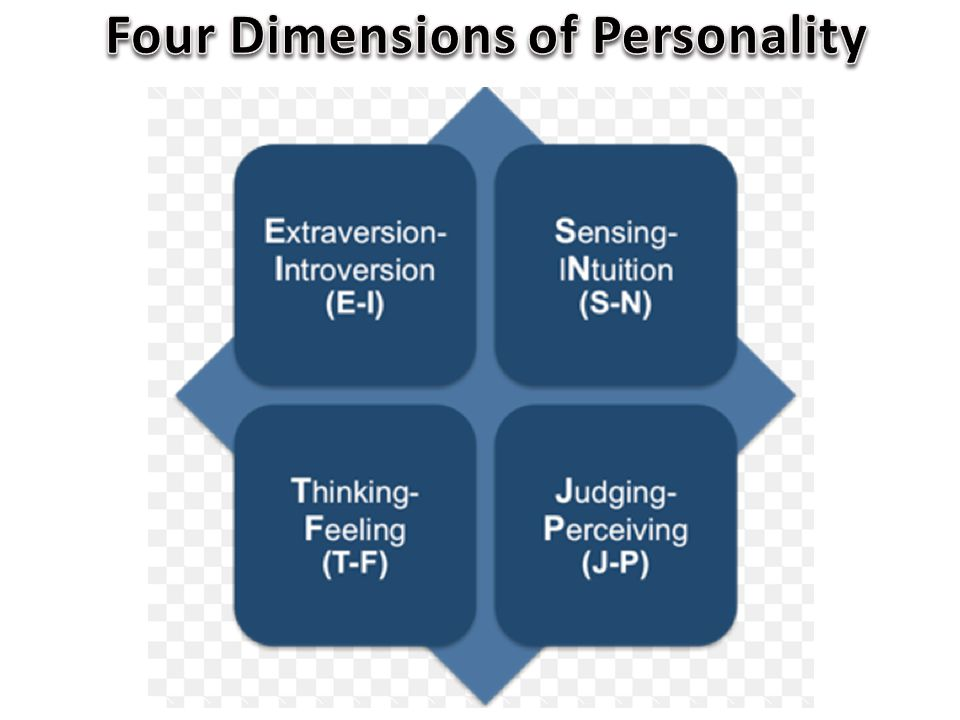 dimensions of personality the biosocial approach A biosocial developmental model of borderline personality: elaborating and extending linehan's theory.