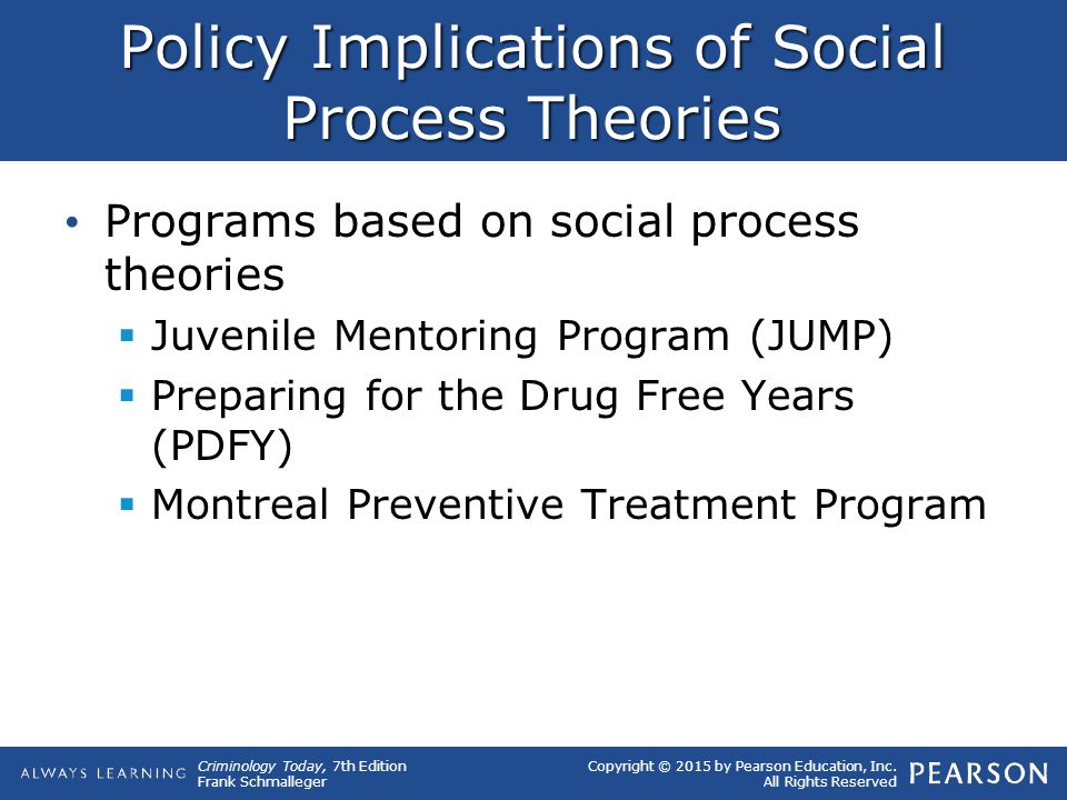 a policy implications of labeling theory Sociological theories of drug abuse  by waging an all-out war against drugs the u decriminalizing some drug offensespolicy implications of labeling theory .