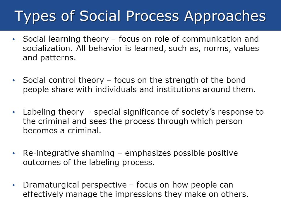 key approaches the social learning theory Theories, models and perspectives theory: social learning theory modern social work theory lyceum books 1 systems theories – those concepts that emphasize.