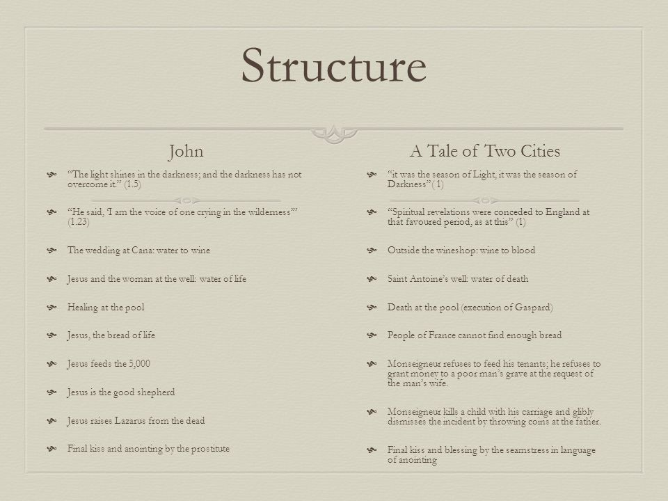 a tale of two cities structure Free booknotes for a tale of two cities by charles dickens-plot structure-booknotes,chapter summary,literature study guide,downloadable synopsis,essay topics.