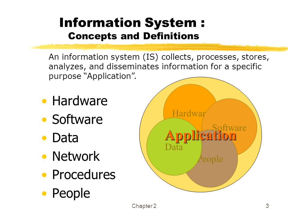 Information System : Concepts and Definitions