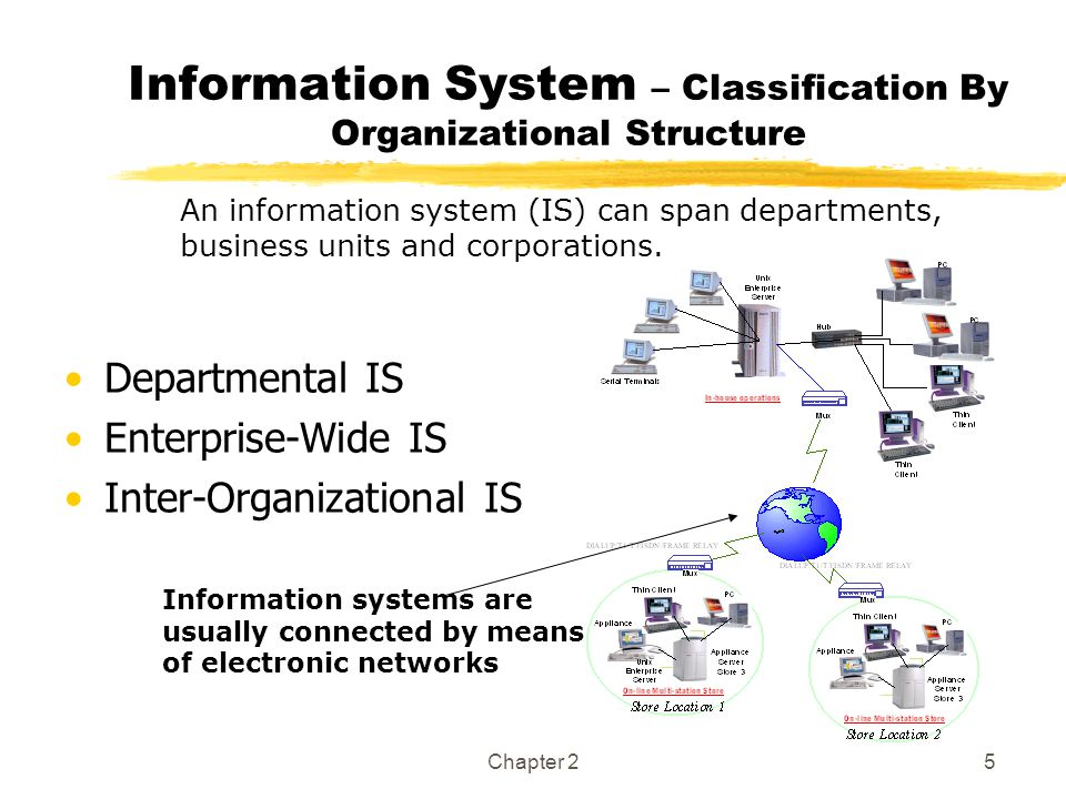 information system in organization An information system (is) is an organized system for the collection, organization,  storage and communication of information more specifically.
