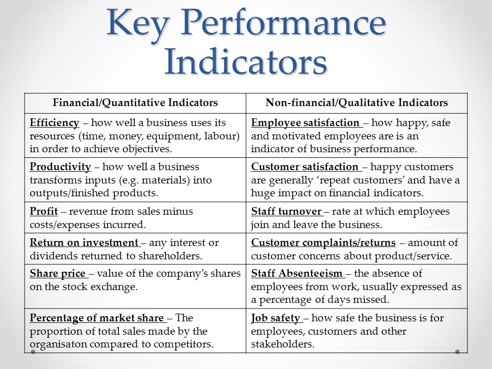 List of Non-Financial Performance Objectives
