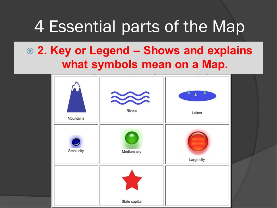 4 Essential parts of the Map