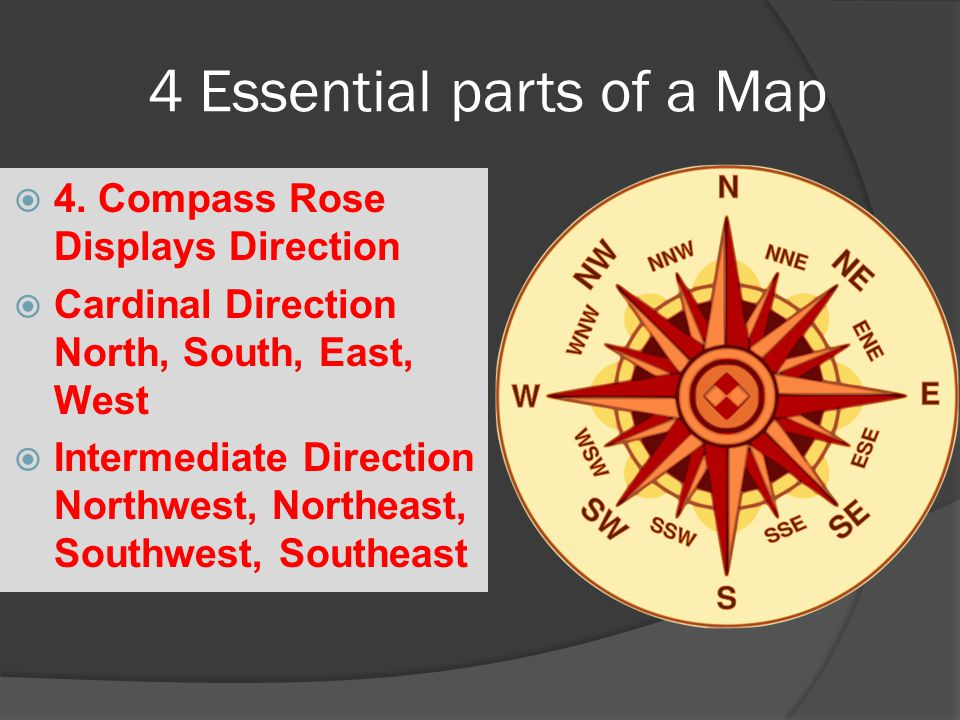 4 Essential parts of a Map