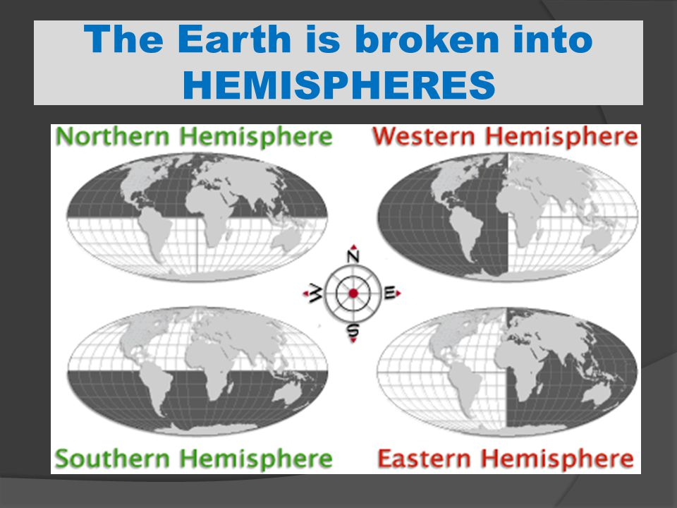 The Earth is broken into HEMISPHERES