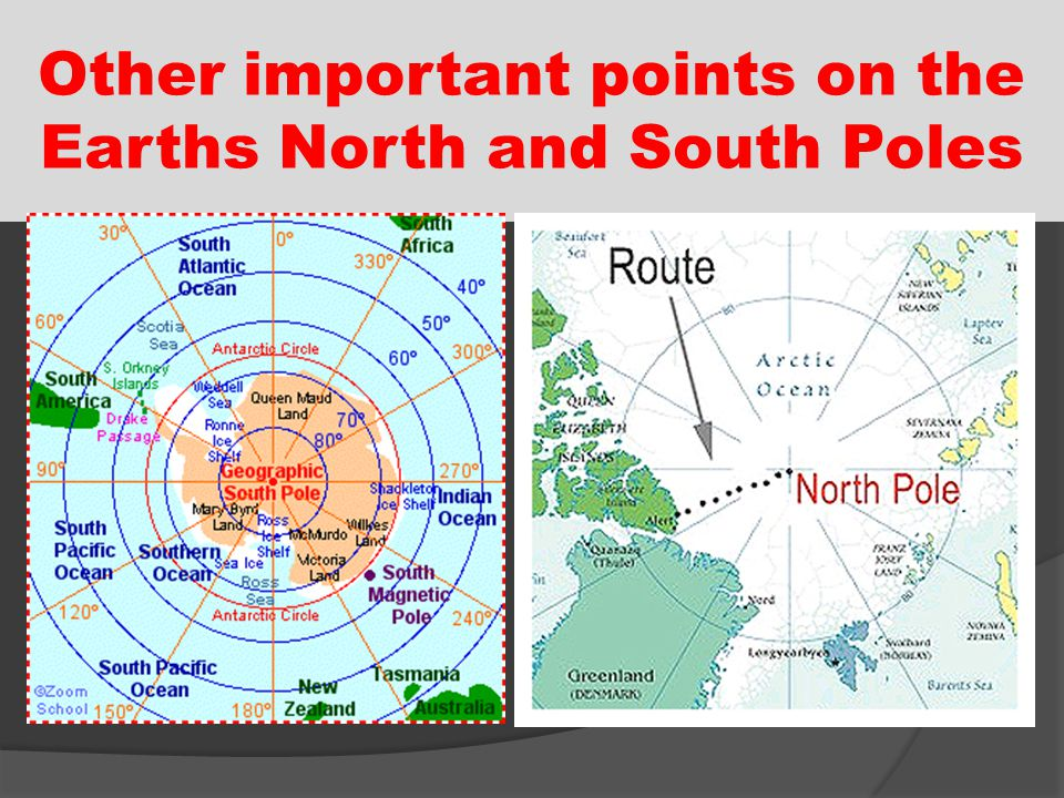 Other important points on the Earths North and South Poles