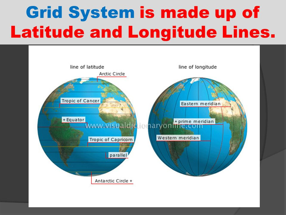 Grid System is made up of Latitude and Longitude Lines.