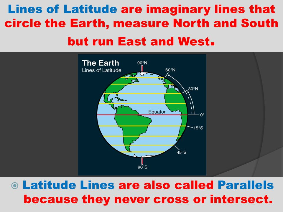 Lines of Latitude are imaginary lines that circle the Earth, measure North and South but run East and West.