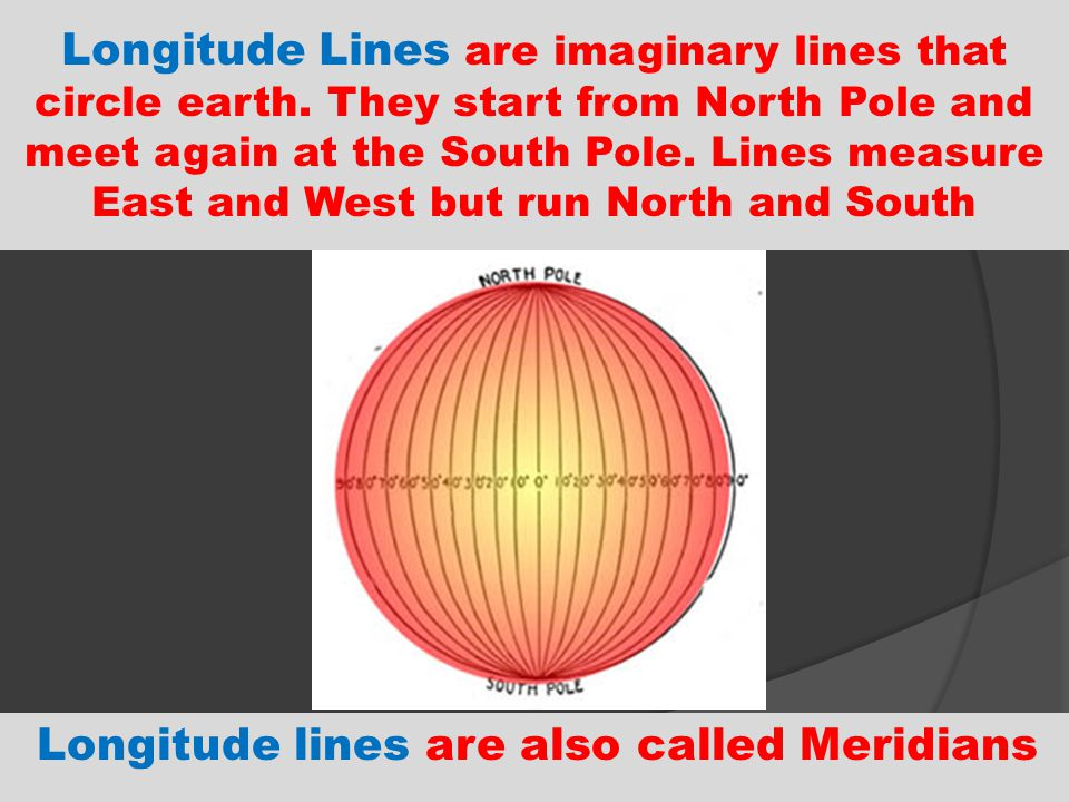 Longitude lines are also called Meridians