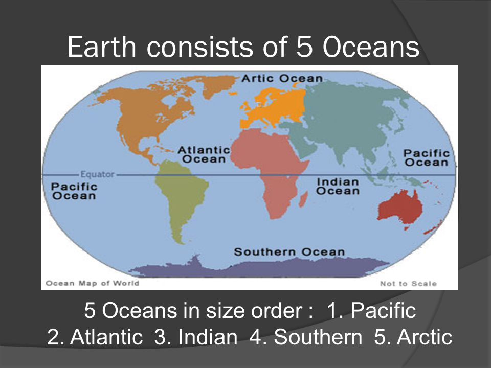 Earth consists of 5 Oceans