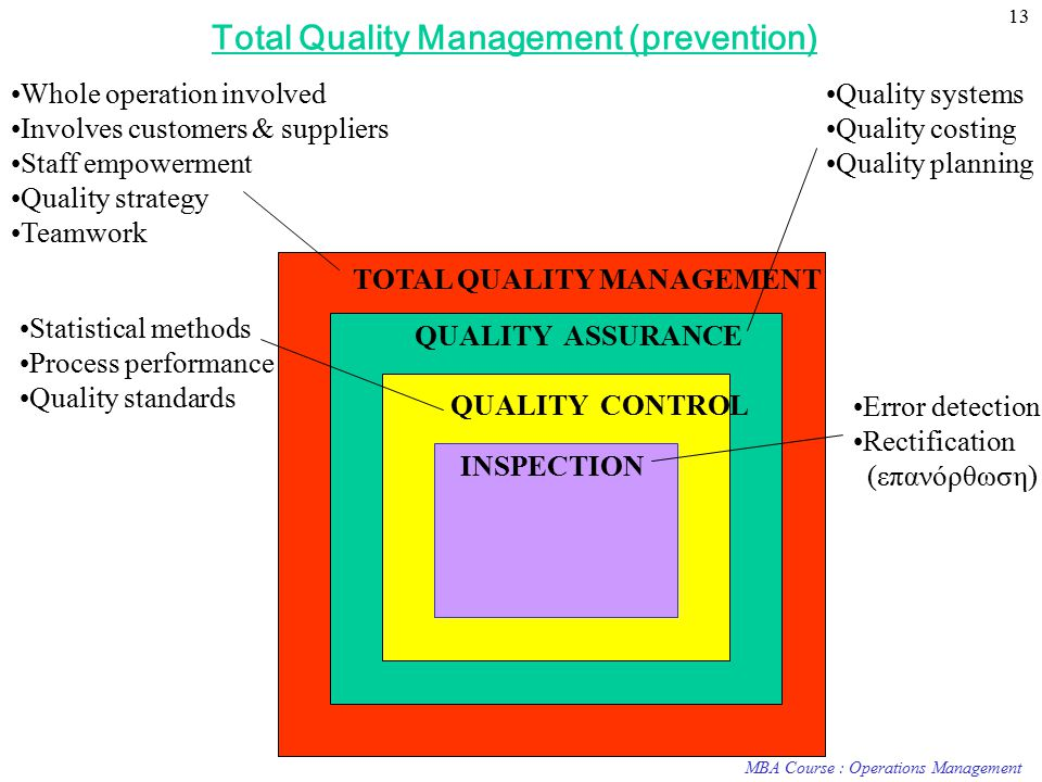 tqm guru j juran 3 dr joseph m juran dr juran developed the quality trilogy – quality planning, quality improvement, and quality control quality management plans quality improvements that raise the level of performance, which then must be controlled or sustained at that level in order to start the cycle again.