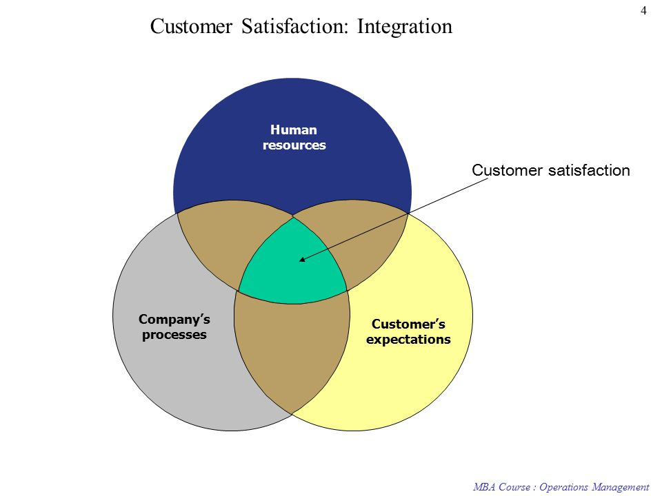 """total quality human resource management Quality work the first time: """"scrap and rework on the shop floor,"""" he explains, """"has  a counterpart in hr management"""" for example, if a company."""