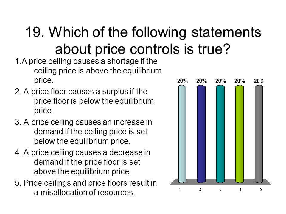 High Quality Which Of The Following Statements About Price Controls Is True