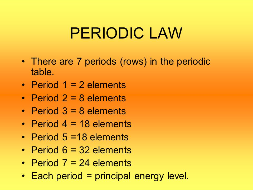 The periodic table dayah ppt video online download 3 periodic urtaz Image collections