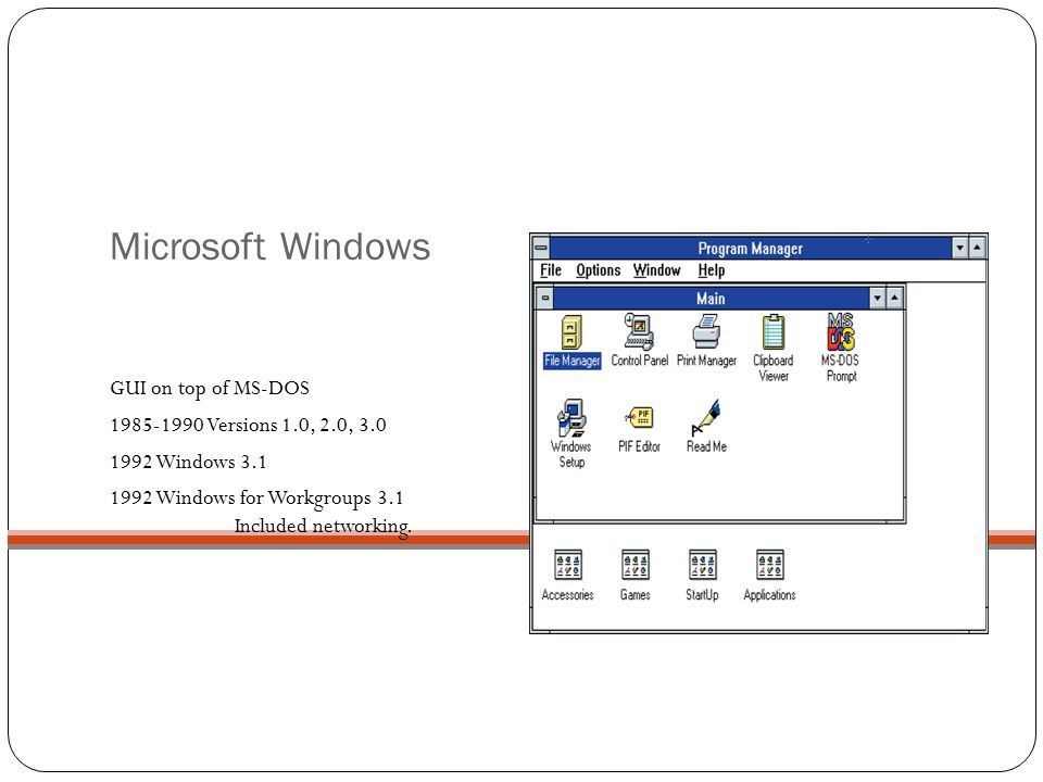 Microsoft Windows GUI on top of MS-DOS