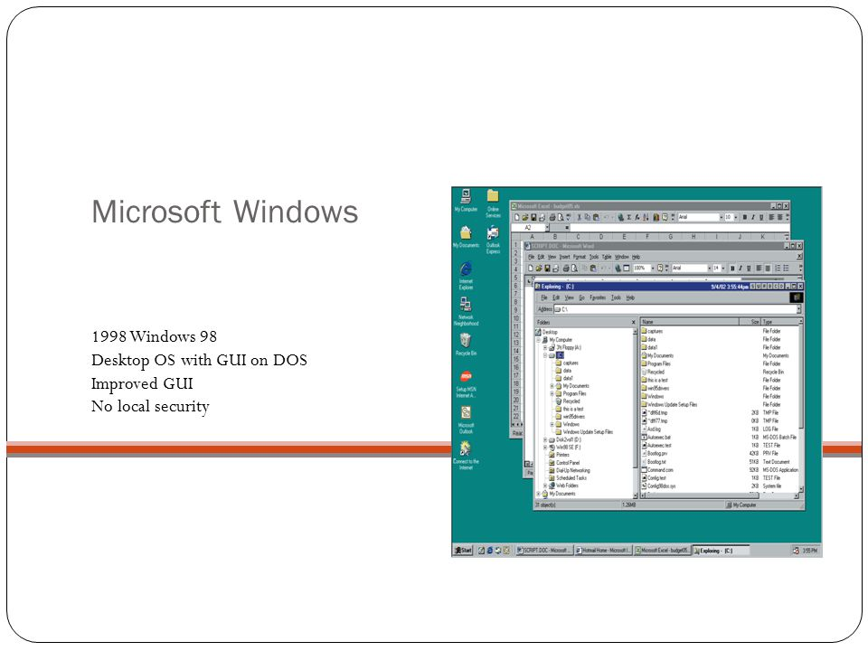 Microsoft Windows 1998 Windows 98 Desktop OS with GUI on DOS Improved GUI No local security