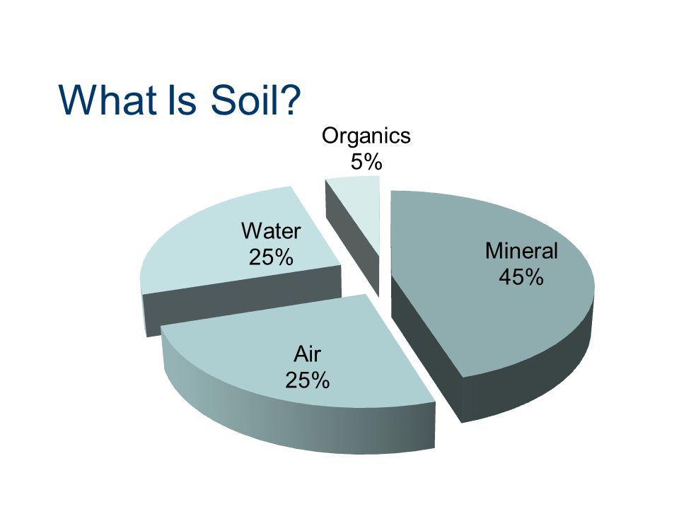 Soils investigation soils investigation ppt video online for What 5 materials make up soil