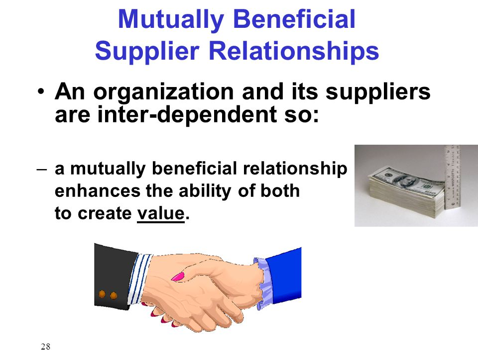 mutually beneficial relationship biology