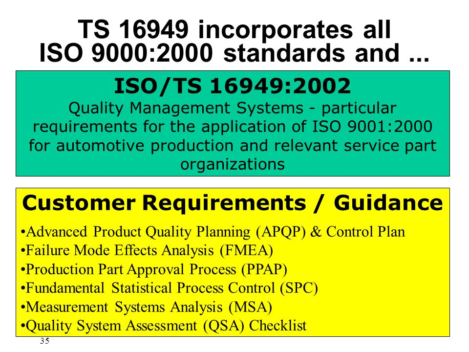 Your Company Two Hour Iso Ts 16949 2002 Executive Overview
