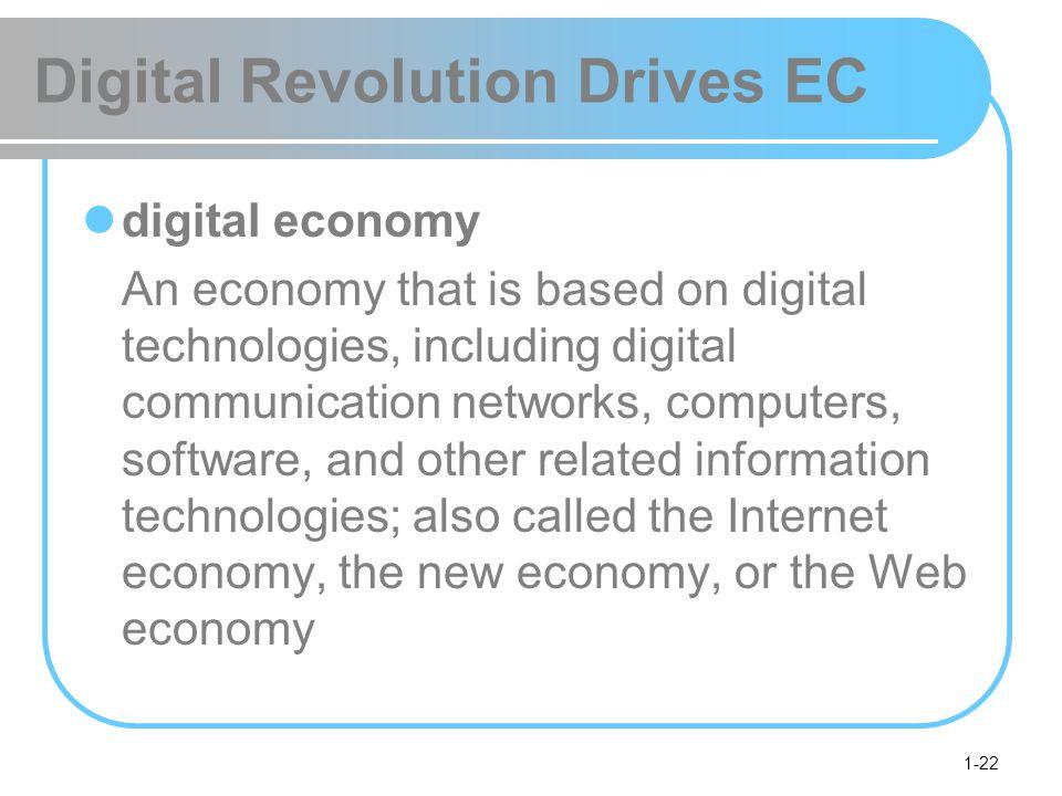 Digital Revolution Drives EC