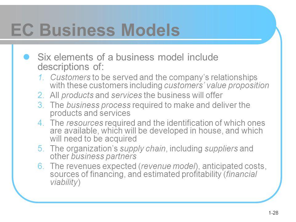 EC Business Models Six elements of a business model include descriptions of: